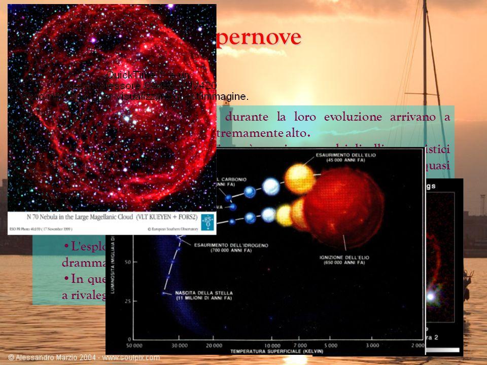 Le SupernoveLe stelle di massa più grande durante la loro evoluzione arrivano a produrre energia con un tasso estremamente alto.