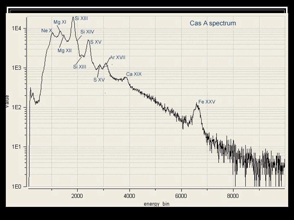 Caratteristiche X: spettroscopia