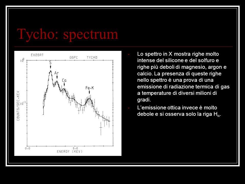 Tycho: spectrum