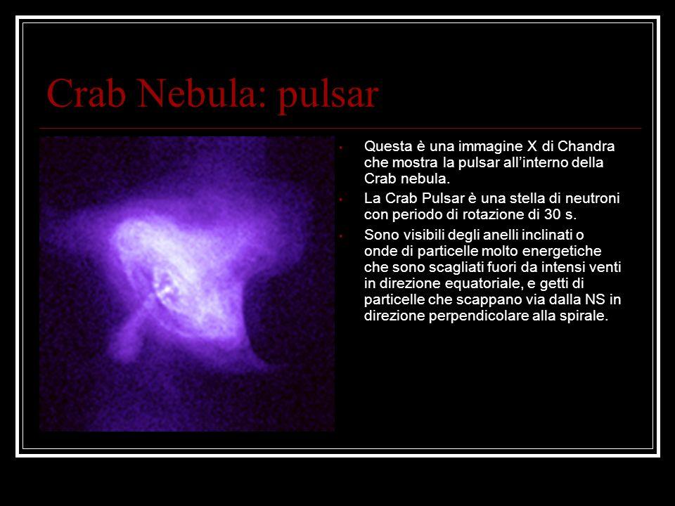 Crab Nebula: pulsar Questa è una immagine X di Chandra che mostra la pulsar all'interno della Crab nebula.