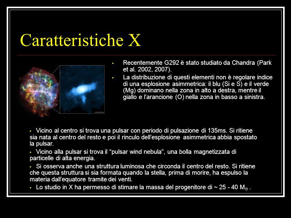 Caratteristiche X Recentemente G292 è stato studiato da Chandra (Park et al. 2002, 2007).