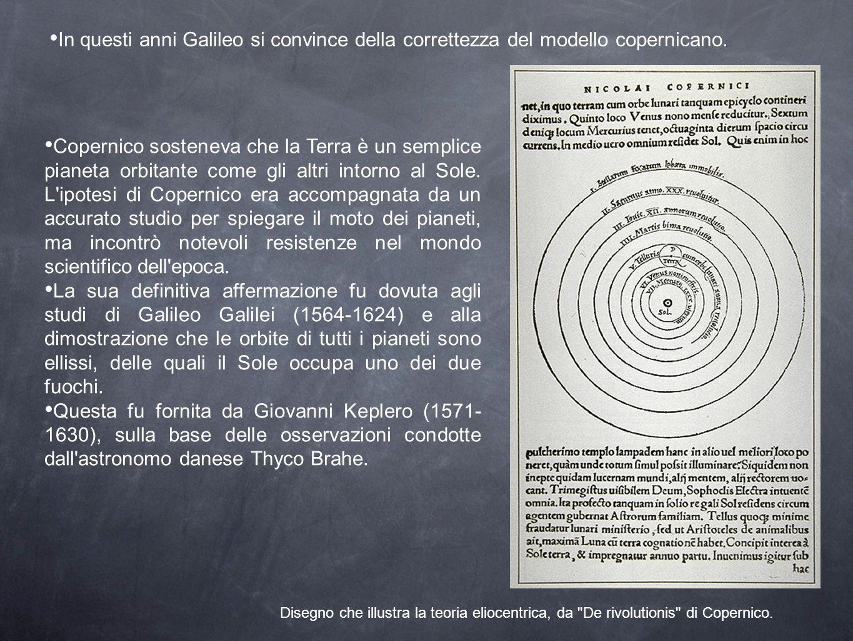 In questi anni Galileo si convince della correttezza del modello copernicano.