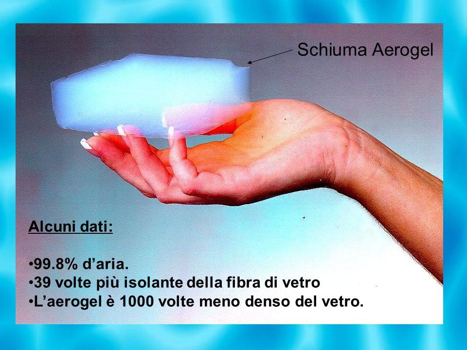 Schiuma Aerogel Alcuni dati: 99.8% d'aria.