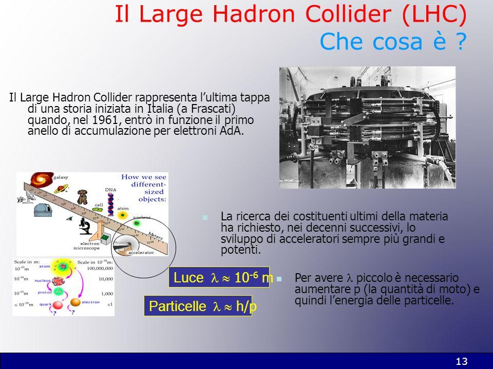 Il Large Hadron Collider (LHC) Che cosa è