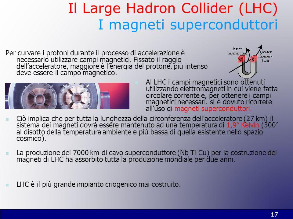 Il Large Hadron Collider (LHC) I magneti superconduttori