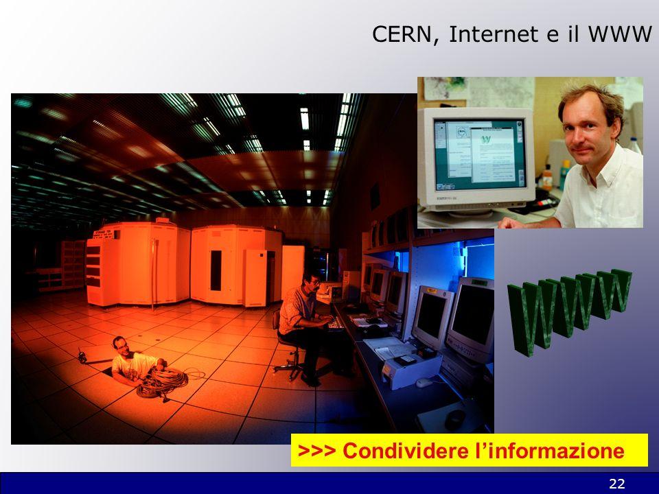 CERN, Internet e il WWW WWW >>> Condividere l'informazione