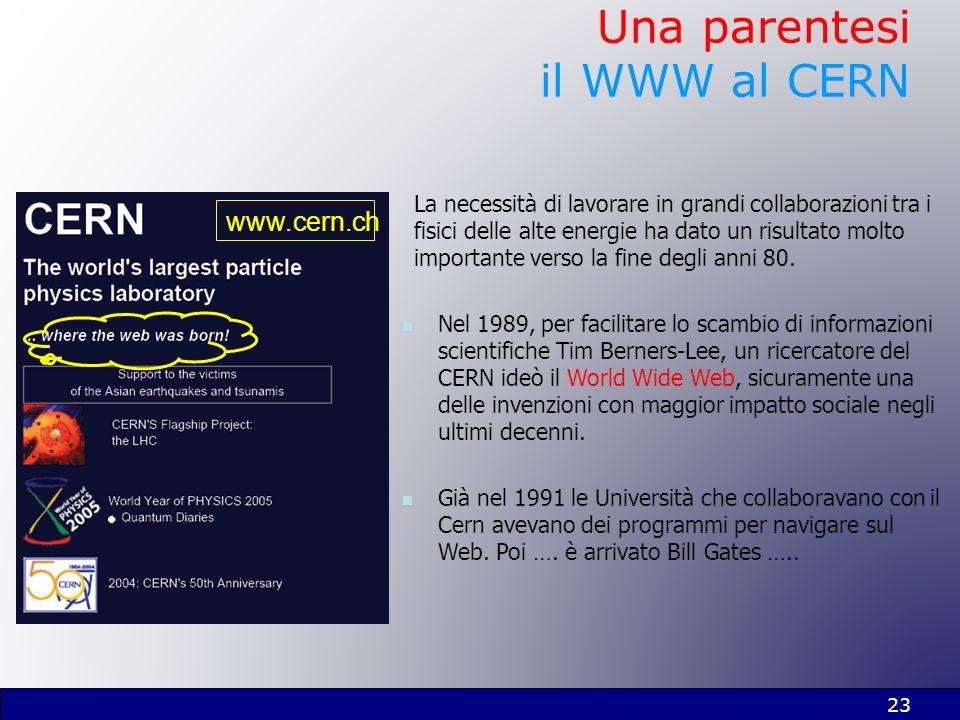 Una parentesi il WWW al CERN