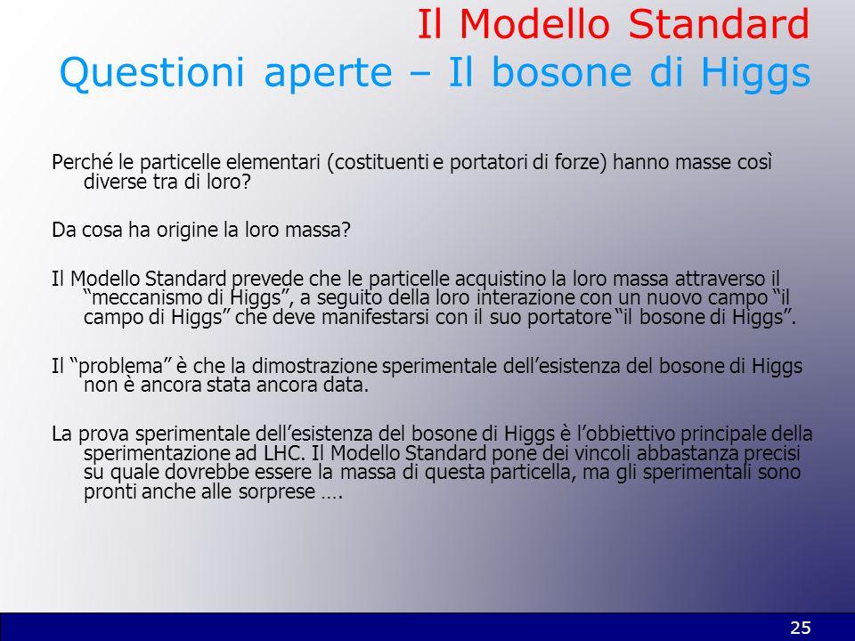 Il Modello Standard Questioni aperte – Il bosone di Higgs