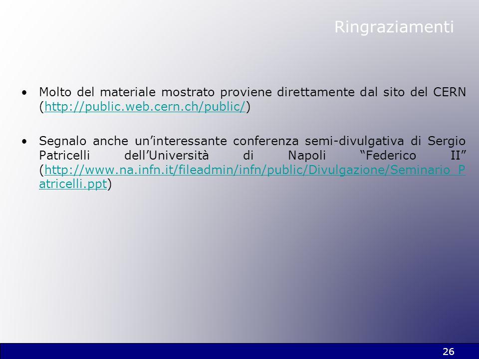Ringraziamenti Molto del materiale mostrato proviene direttamente dal sito del CERN (http://public.web.cern.ch/public/)