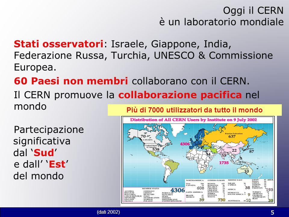 Oggi il CERN è un laboratorio mondiale