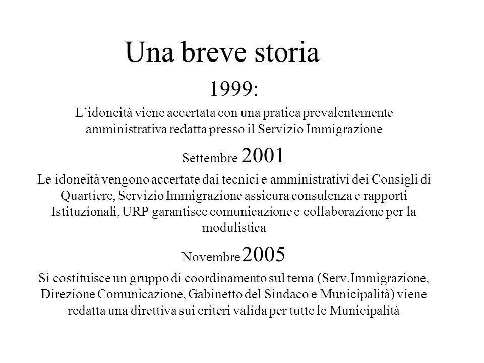 Una breve storia 1999: L'idoneità viene accertata con una pratica prevalentemente amministrativa redatta presso il Servizio Immigrazione.