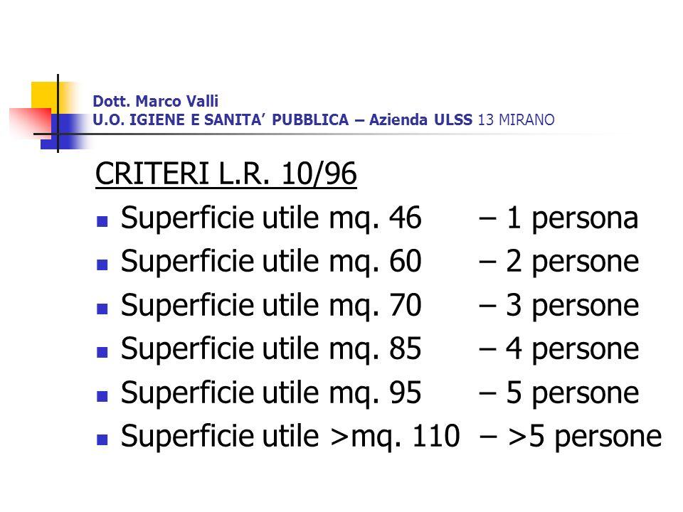 Superficie utile mq. 46 – 1 persona