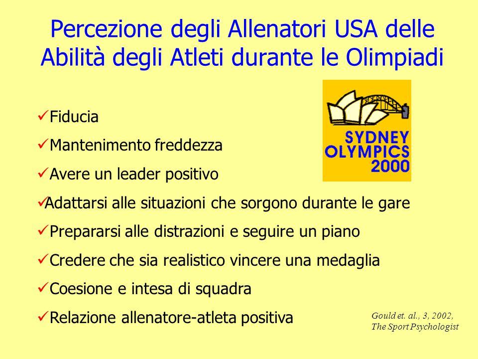 Percezione degli Allenatori USA delle Abilità degli Atleti durante le Olimpiadi