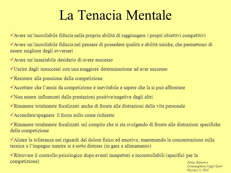 La Tenacia Mentale Avere un'incrollabile fiducia nella propria abilità di raggiungere i propri obiettivi competitivi.