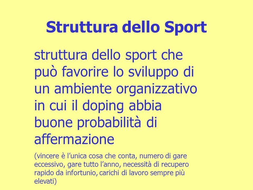 Struttura dello Sport