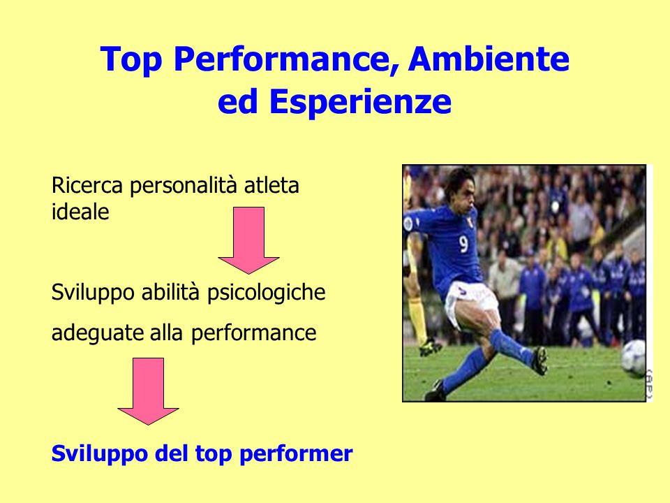 Top Performance, Ambiente ed Esperienze