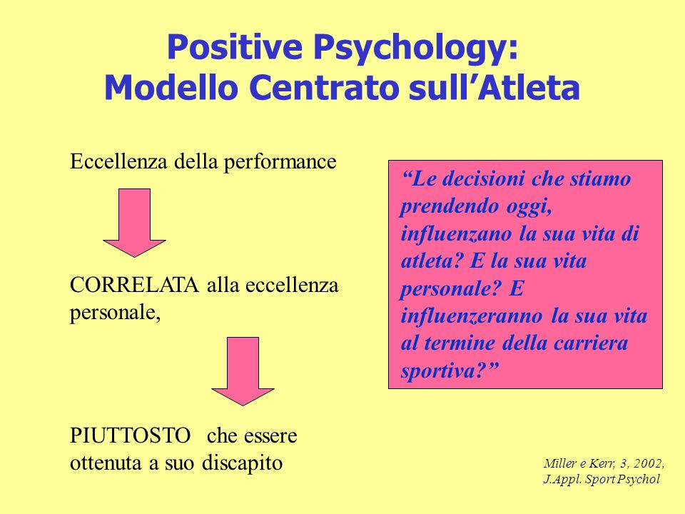 Positive Psychology: Modello Centrato sull'Atleta