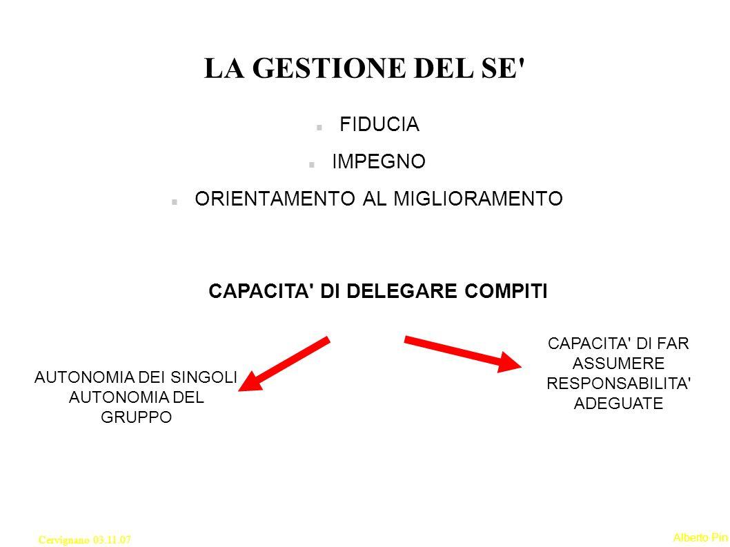 CAPACITA DI DELEGARE COMPITI