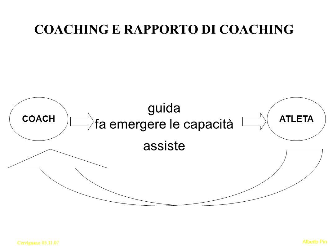 COACHING E RAPPORTO DI COACHING