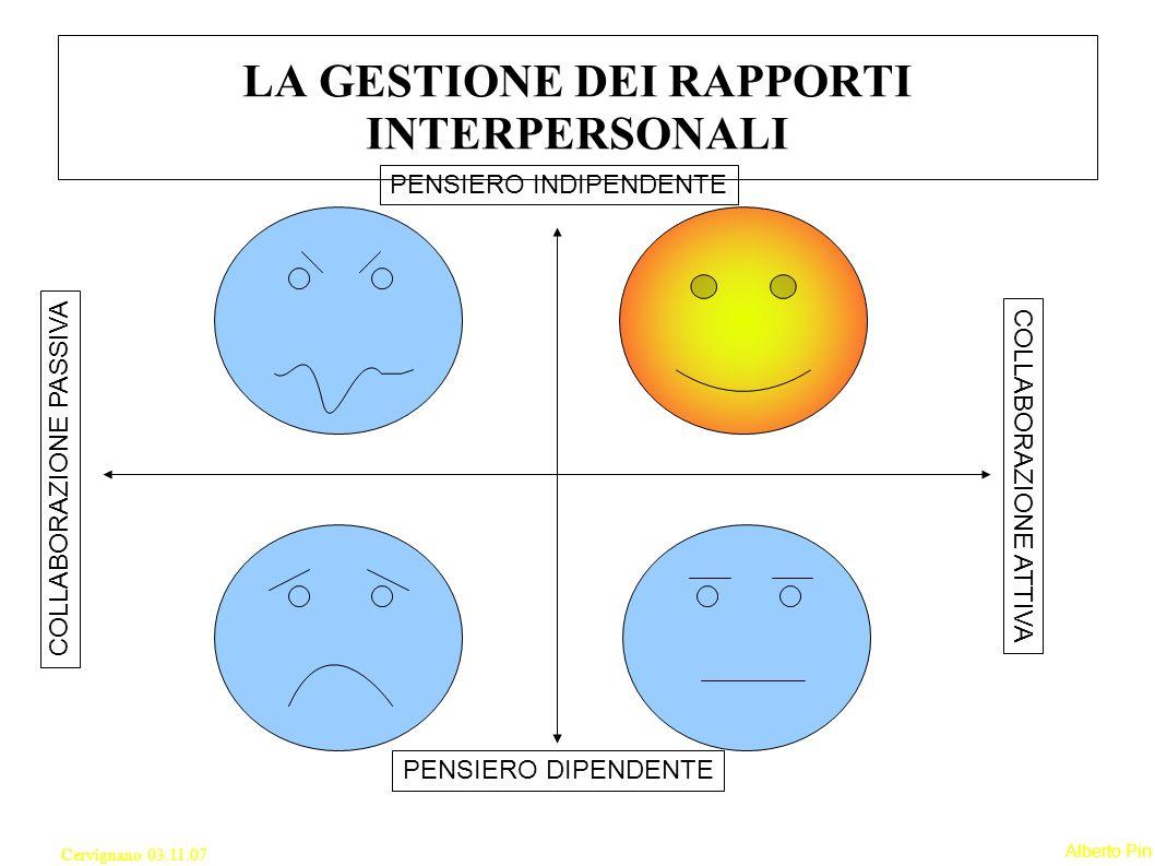 LA GESTIONE DEI RAPPORTI INTERPERSONALI