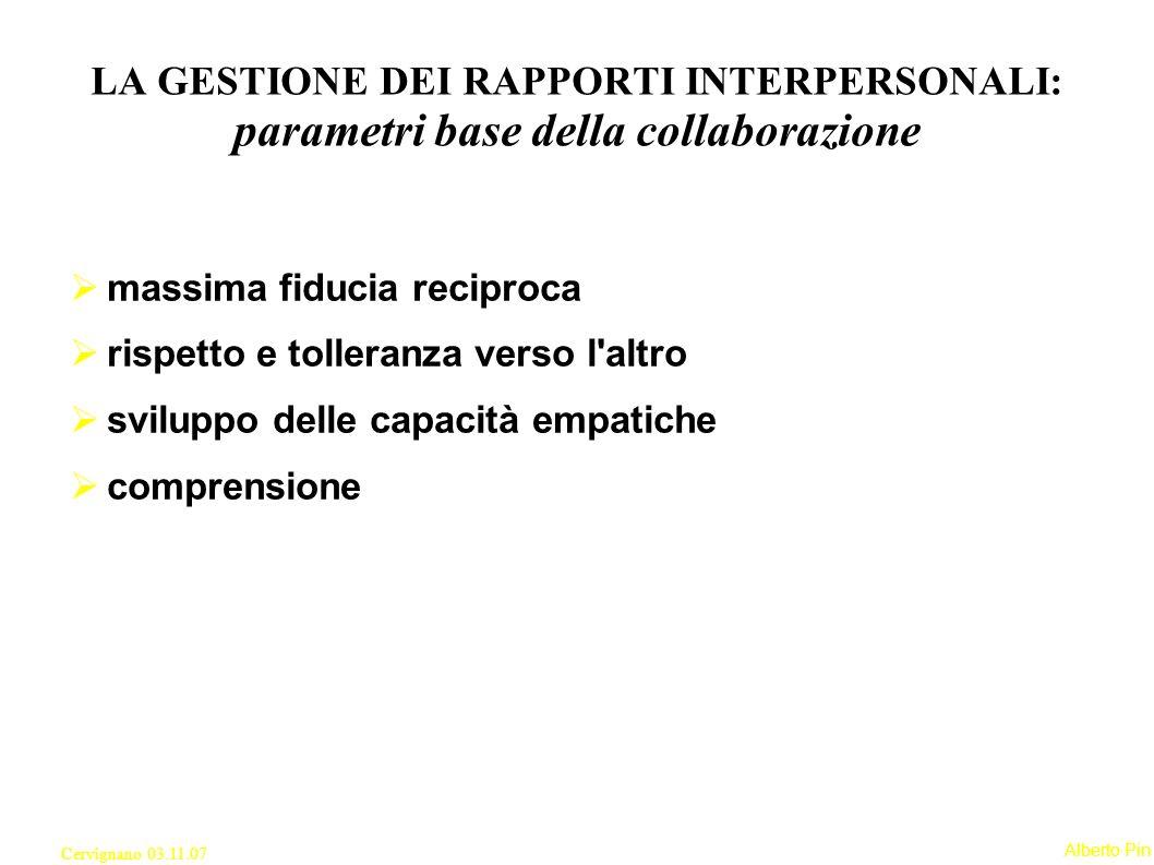 LA GESTIONE DEI RAPPORTI INTERPERSONALI: parametri base della collaborazione