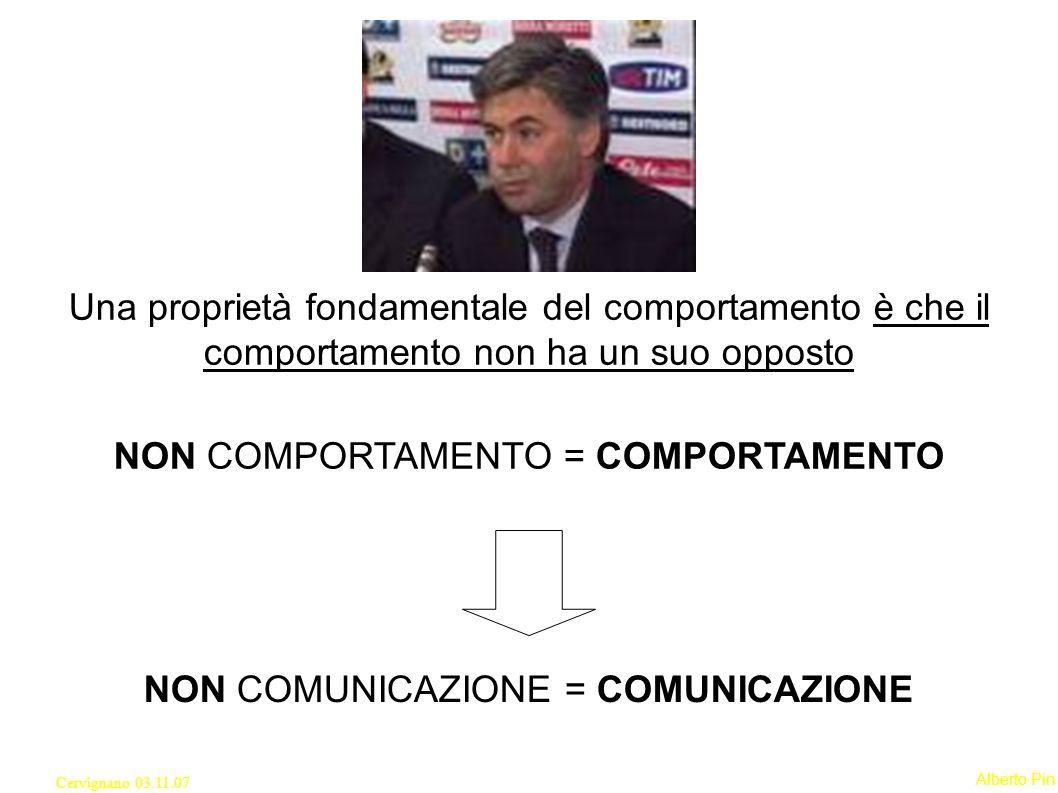 NON COMPORTAMENTO = COMPORTAMENTO