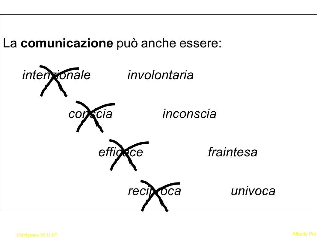 La comunicazione può anche essere: intenzionale involontaria