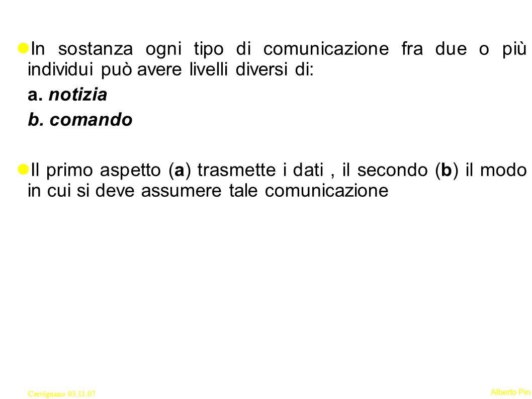 In sostanza ogni tipo di comunicazione fra due o più individui può avere livelli diversi di:
