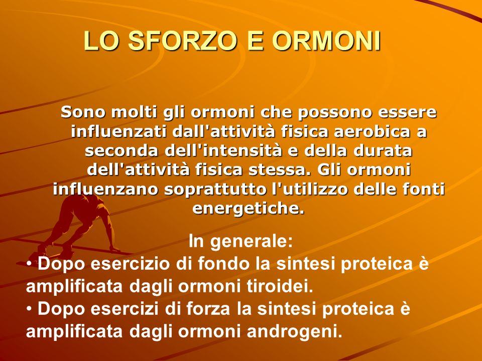 LO SFORZO E ORMONI In generale: