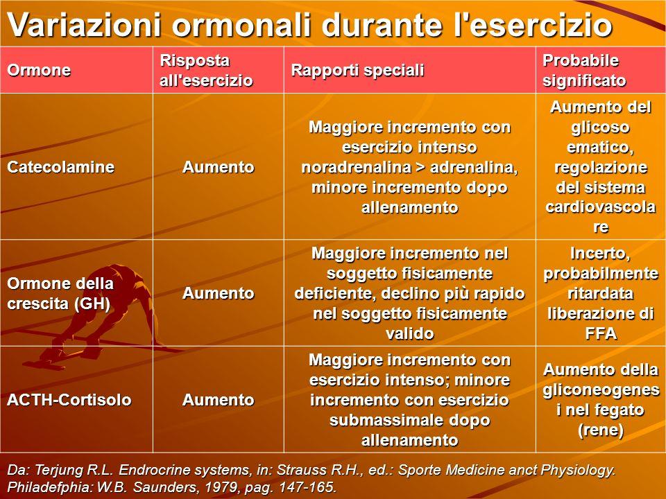 Variazioni ormonali durante l esercizio