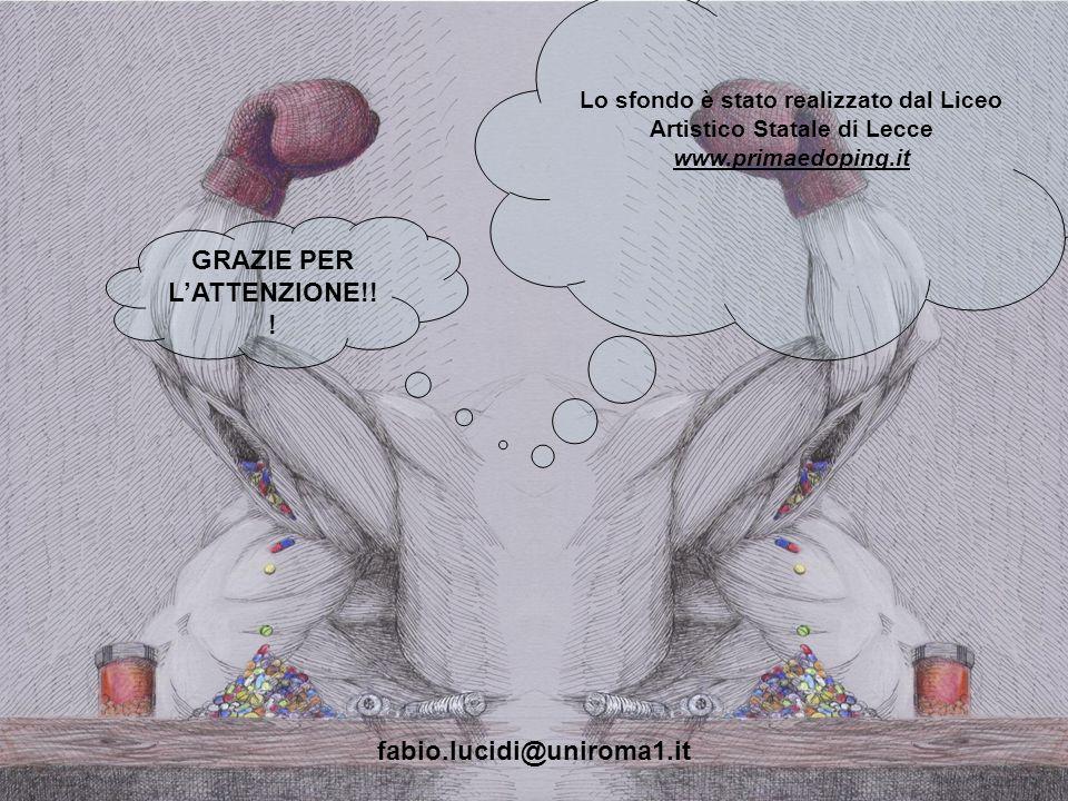 GRAZIE PER L'ATTENZIONE!!! fabio.lucidi@uniroma1.it