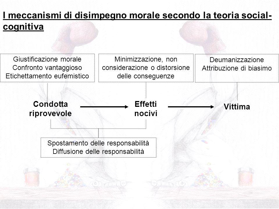 I meccanismi di disimpegno morale secondo la teoria social- cognitiva