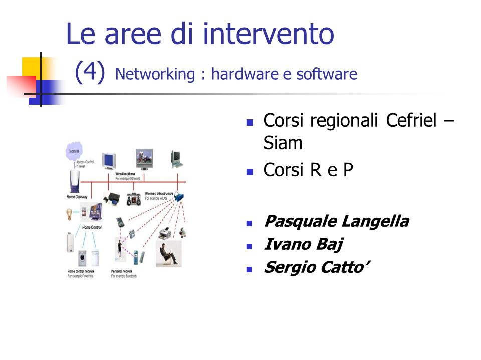 Le aree di intervento (4) Networking : hardware e software
