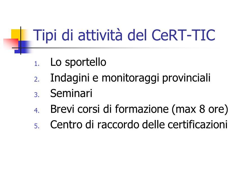 Tipi di attività del CeRT-TIC