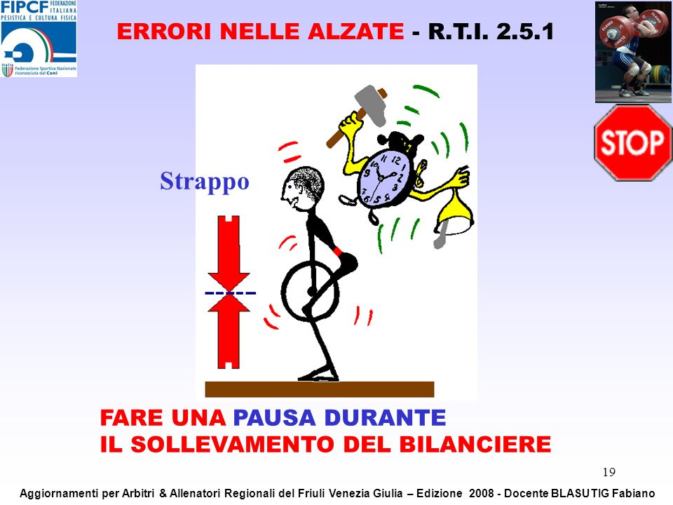 ERRORI NELLE ALZATE - R.T.I. 2.5.1