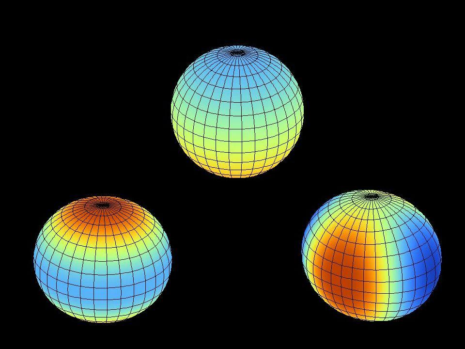 Non-radial modes: quadrupole modes