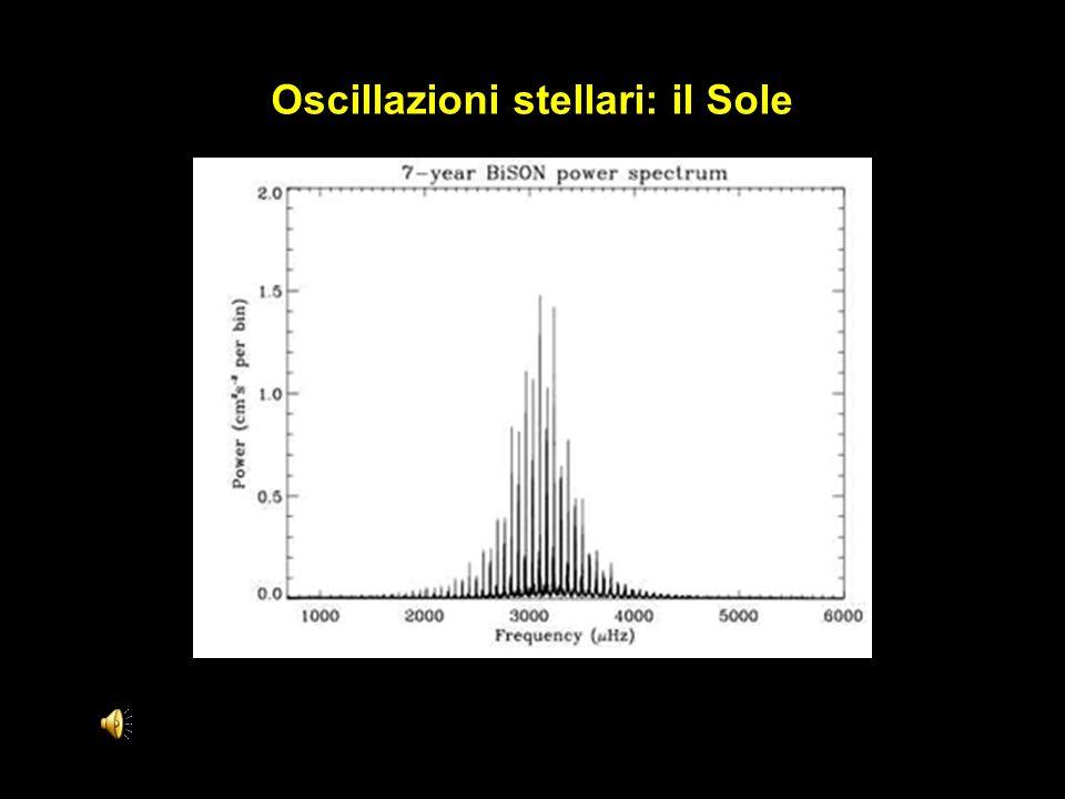Oscillazioni stellari: il Sole