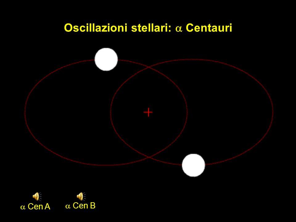 Oscillazioni stellari:  Centauri