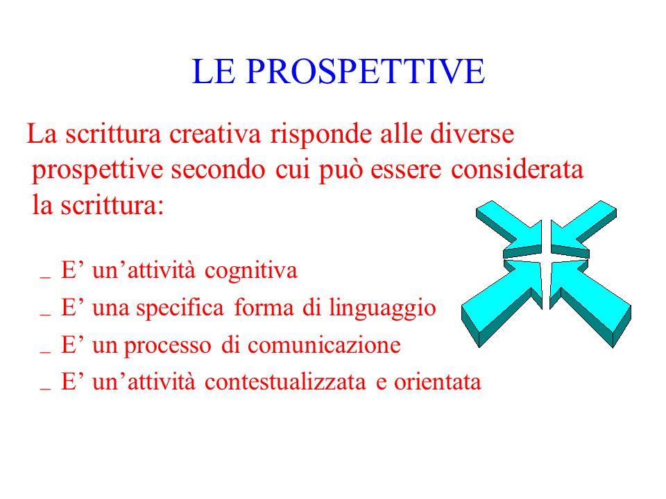 LE PROSPETTIVE La scrittura creativa risponde alle diverse prospettive secondo cui può essere considerata la scrittura: