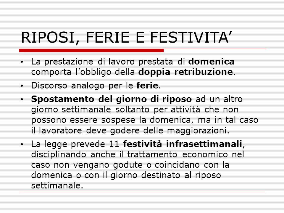RIPOSI, FERIE E FESTIVITA'