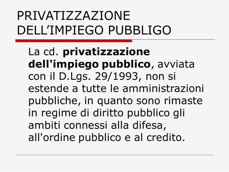 PRIVATIZZAZIONE DELL'IMPIEGO PUBBLIGO