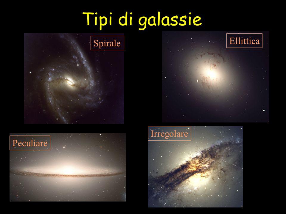 Tipi di galassie Ellittica Spirale Irregolare Peculiare