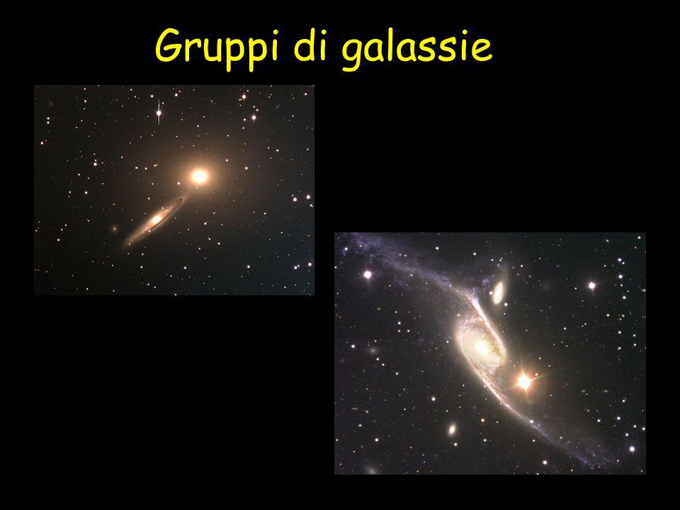 Gruppi di galassie