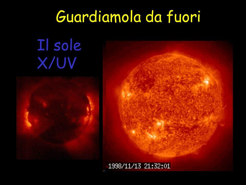 Guardiamola da fuori Il sole X/UV