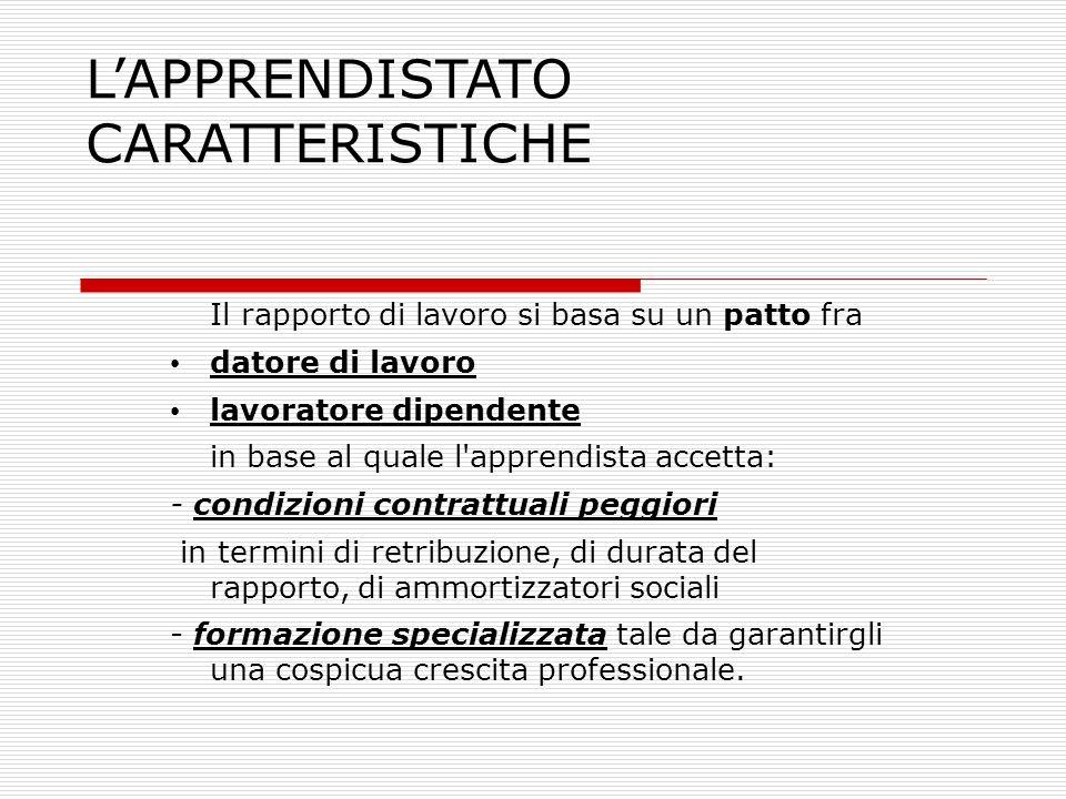 L'APPRENDISTATO CARATTERISTICHE