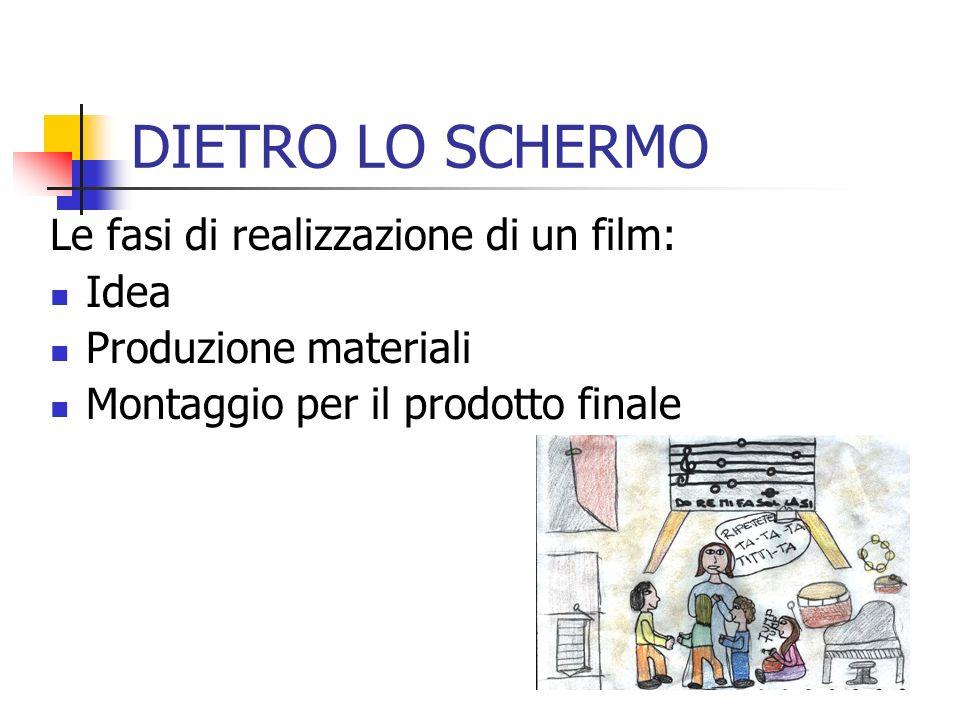 DIETRO LO SCHERMO Le fasi di realizzazione di un film: Idea