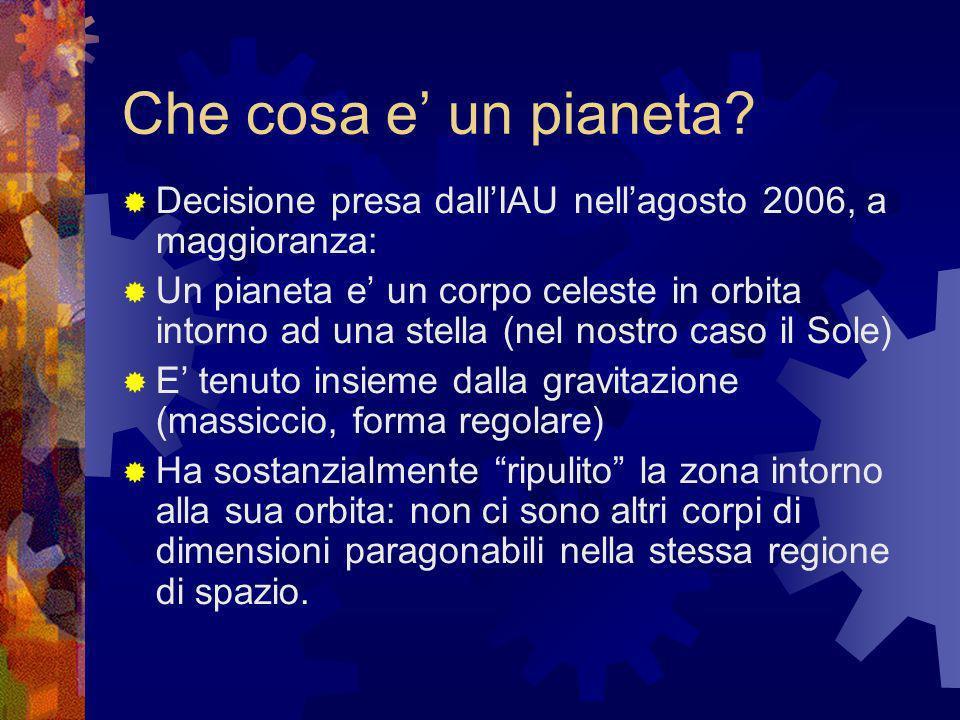 Che cosa e' un pianeta Decisione presa dall'IAU nell'agosto 2006, a maggioranza:
