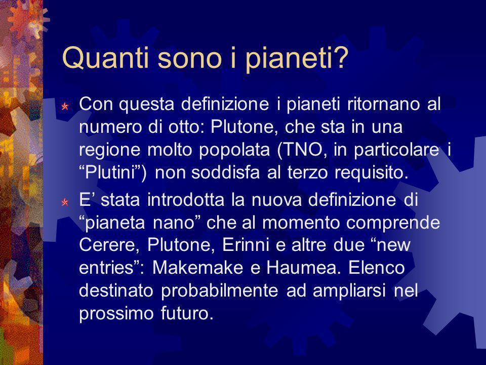 Quanti sono i pianeti