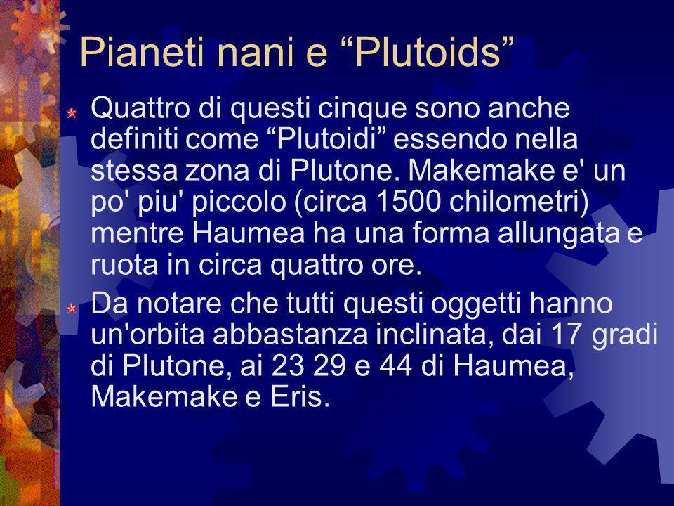 Pianeti nani e Plutoids