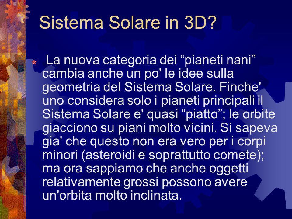 Sistema Solare in 3D